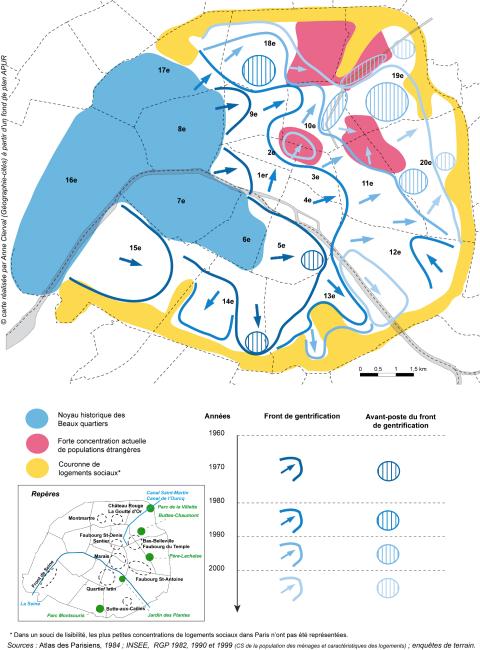Les différentes phases de l'embourgoisement de Paris